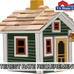 Interest Rate Requirements